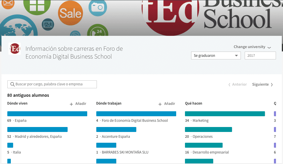 alumni linkedin foro economia digital business school